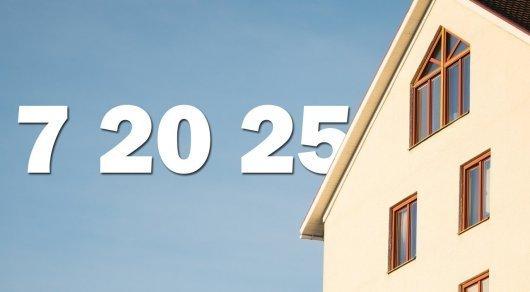 Шымкент қаласында «7-20-25» бағдарламасы бойынша 239 өтінім мақұлданған