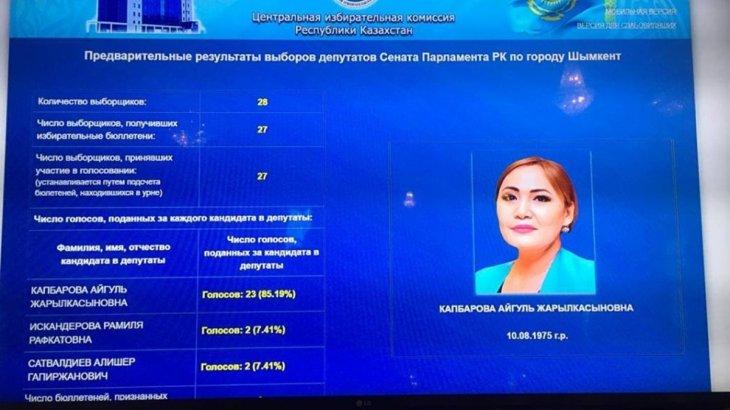 Шымкент қаласынан Айгүл Қапбарова Сенат депутаты болып сайланды